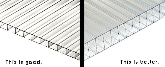 Twin-wall and Triple-wall Polycarbonate sheeting.